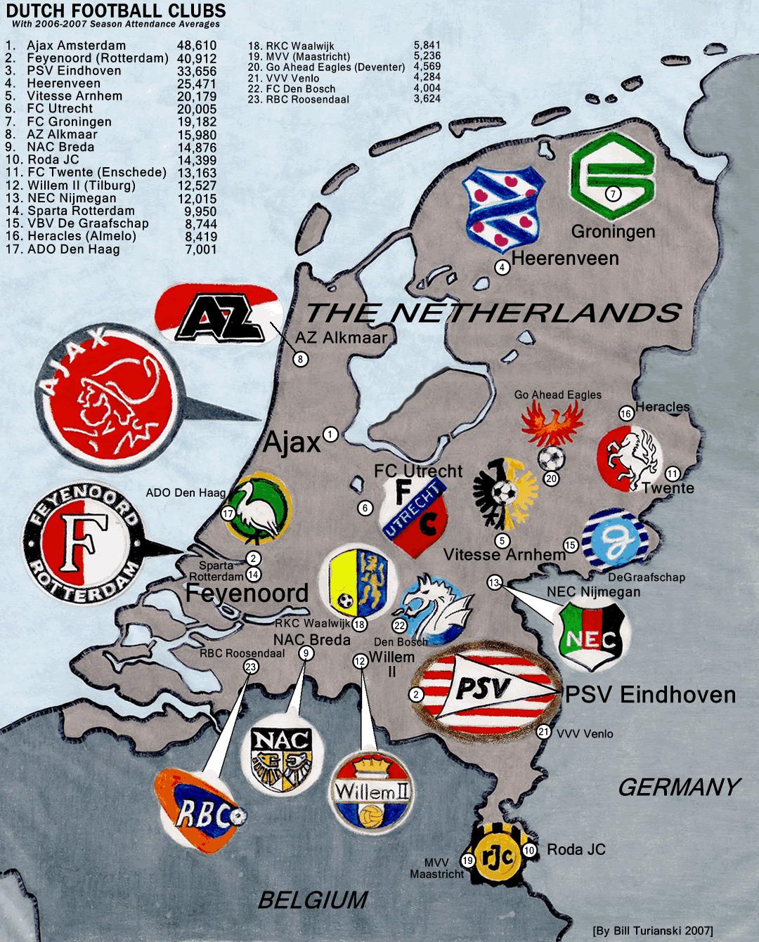 niederlande 1 liga