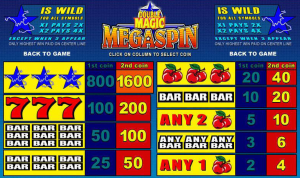 Плюсы и минусы игры в слоты Mega Spins
